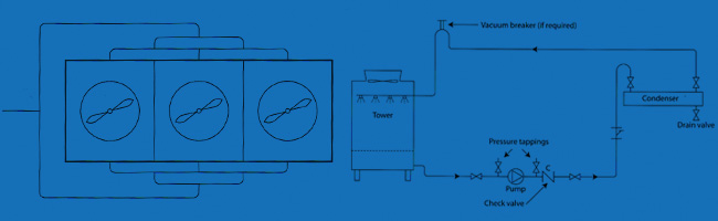 My Water Cooler - Cooling Tower schematics